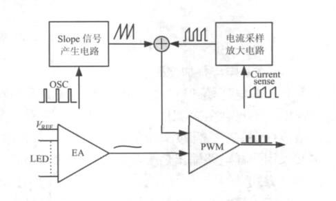 基于DC/DC变换器的LED净化灯驱动电路的设计