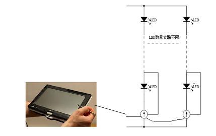 LED净化灯驱动精准控制方式